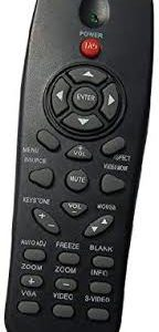 DELL 1420X Remote Control in Secunderabad Hyderabad Telangana INDIA