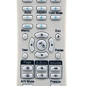 EPSON BRIGHTLINK 425Wi Projector Remote Control in Secunderabad Hyderabad Telangana INDIA